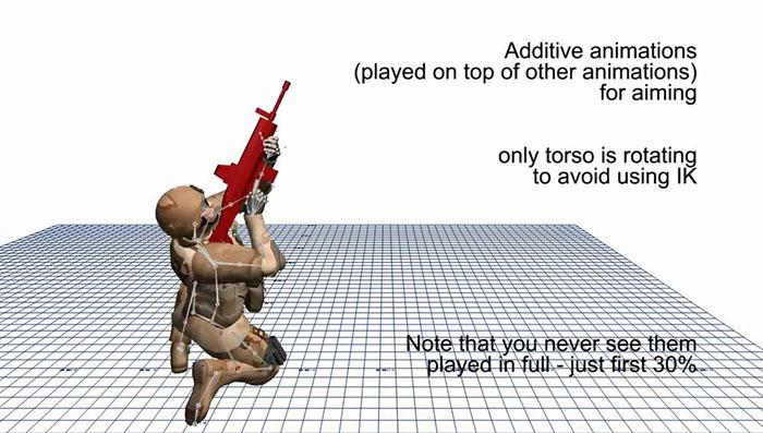 دانلود پکیج Cover Rifle Animset Pro
